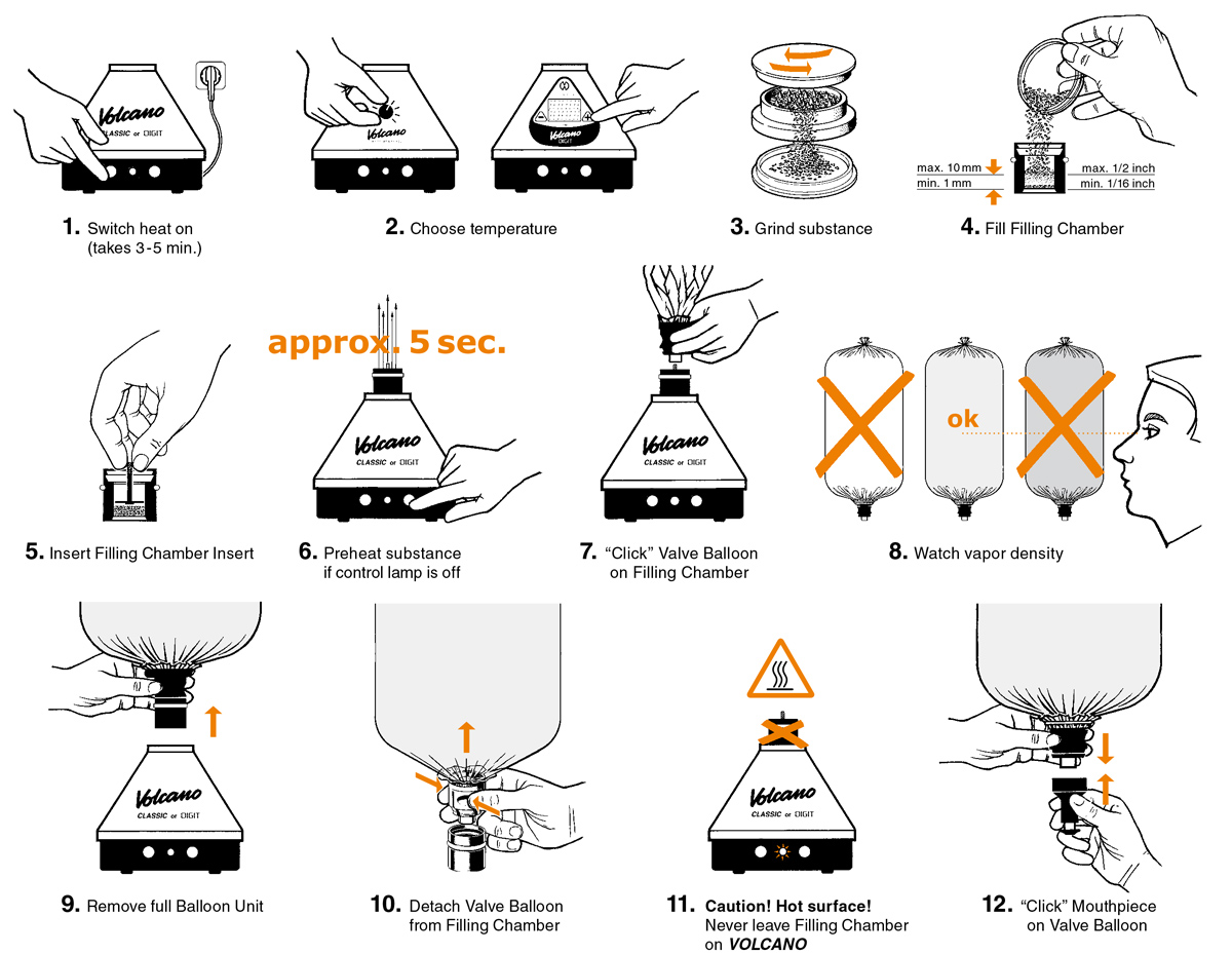 Volcano vaporizer 101 the definitive how to guide to upgrade your volcano vaporizer ccuart Image collections